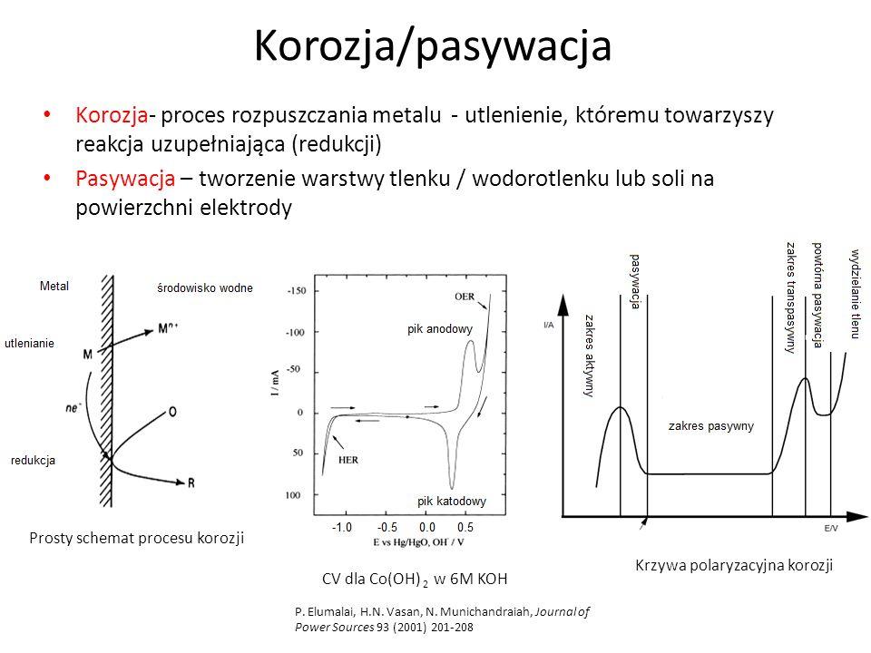 Korozja/pasywacja Korozja- proces rozpuszczania metalu - utlenienie, któremu towarzyszy reakcja uzupełniająca (redukcji) Pasywacja – tworzenie warstwy tlenku / wodorotlenku lub soli na powierzchni elektrody CV dla Co(OH) 2 w 6M KOH P.