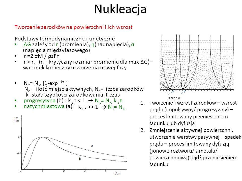 Nukleacja Tworzenie zarodków na powierzchni i ich wzrost Podstawy termodynamiczne i kinetyczne G zależy od r (promienia), η(nadnapięcia), σ (napięcia międzyfazowego) r =2 σM / ρzFη r > r k (r k - krytyczny rozmiar promienia dla max G)– warunek konieczny utworzenia nowej fazy N t = N o [1-exp –kt ] N o – ilość miejsc aktywnych, N t - liczba zarodków k- stała szybkości zarodkowania, t-czas progresywna (b) : k z t < 1 N t = N o k z t natychmiastowa (a) : 1D, 2D, 3D 1.Tworzenie i wzrost zarodków – wzrost prądu (impulsywny/ progresywny) – proces limitowany przeniesieniem ładunku lub dyfuzją 2.Zmniejszenie aktywnej powierzchni, utworzenie warstwy pasywnej – spadek prądu – proces limitowany dyfuzją (jonów z roztworu/ z metalu/ powierzchniową) bądź przeniesieniem ładunku zarodki k z t >> 1 N t = N o