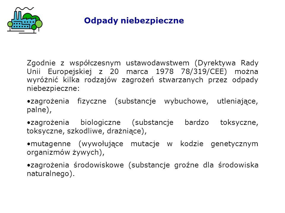 Odpady niebezpieczne Zgodnie z współczesnym ustawodawstwem (Dyrektywa Rady Unii Europejskiej z 20 marca 1978 78/319/CEE) można wyróżnić kilka rodzajów zagrożeń stwarzanych przez odpady niebezpieczne: zagrożenia fizyczne (substancje wybuchowe, utleniające, palne), zagrożenia biologiczne (substancje bardzo toksyczne, toksyczne, szkodliwe, drażniące), mutagenne (wywołujące mutacje w kodzie genetycznym organizmów żywych), zagrożenia środowiskowe (substancje groźne dla środowiska naturalnego).