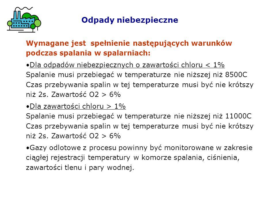 Wymagane jest spełnienie następujących warunków podczas spalania w spalarniach: Dla odpadów niebezpiecznych o zawartości chloru 6% Dla zawartości chlo