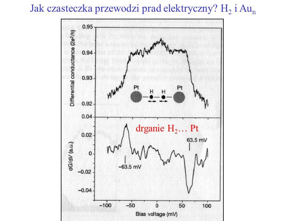 Jak czasteczka przewodzi prad elektryczny? H 2 i Au n drganie H 2 … Pt