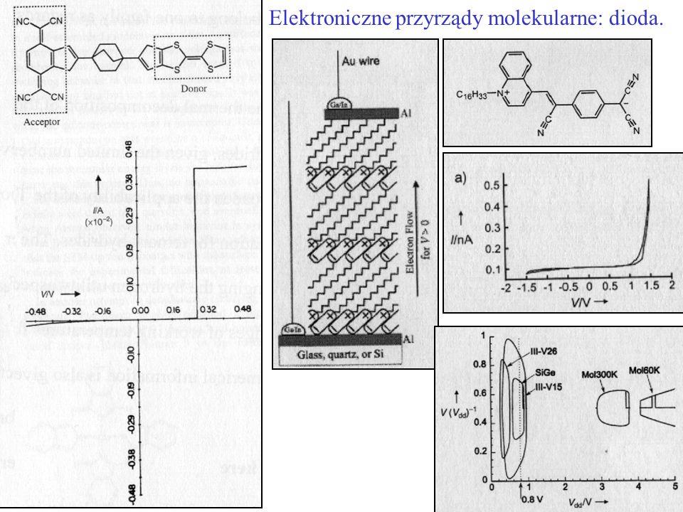 Elektroniczne przyrządy molekularne: dioda.