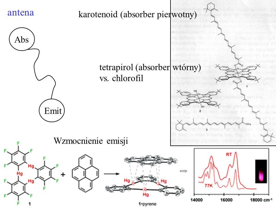antena karotenoid (absorber pierwotny) tetrapirol (absorber wtórny) vs. chlorofil Abs Emit Wzmocnienie emisji