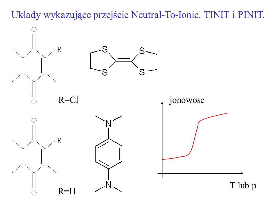 Układy wykazujące przejście Neutral-To-Ionic. TINIT i PINIT. R=H R=Cljonowosc T lub p