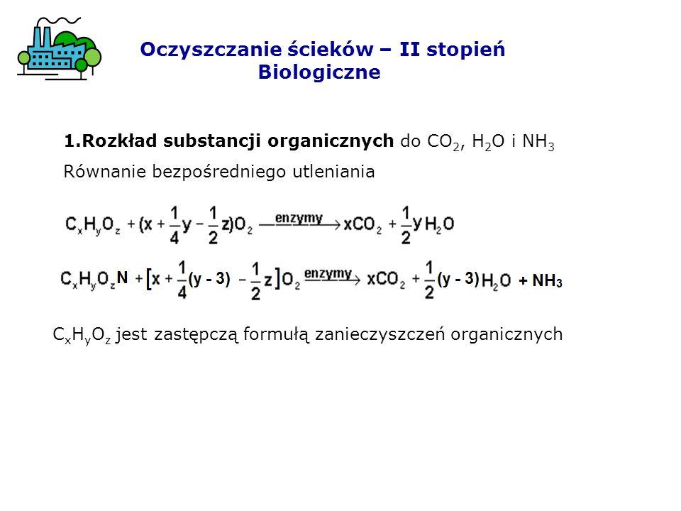 Równanie syntezy nowych komórek (asymilacji) gdzie (C 5 H 7 O 2 N) statystyczny ustalony, zastępczy wzór chemiczny dla mikroorganizmów 6[CH 2 O] + NH 3 + O 2 C 5 H 7 O 2 N + CO 2 + 4H 2 O Utlenianie syntezowanej substancji komórkowej: C 5 H 7 O 2 N + 5O 2 5CO 2 + 2H 2 O + NH 3 Oczyszczanie ścieków – II stopień Biologiczne