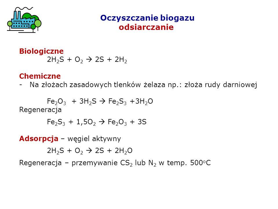 Usuwanie CO 2 płukanie w wodzie płukanie w glikolu etylenowym membrany Oczyszczanie biogazu