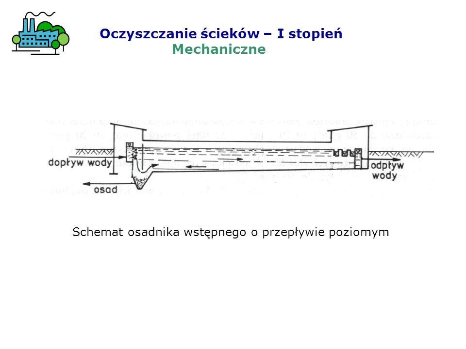 Osadnik wstępny o przepływie pionowym Oczyszczanie ścieków – I stopień Mechaniczne