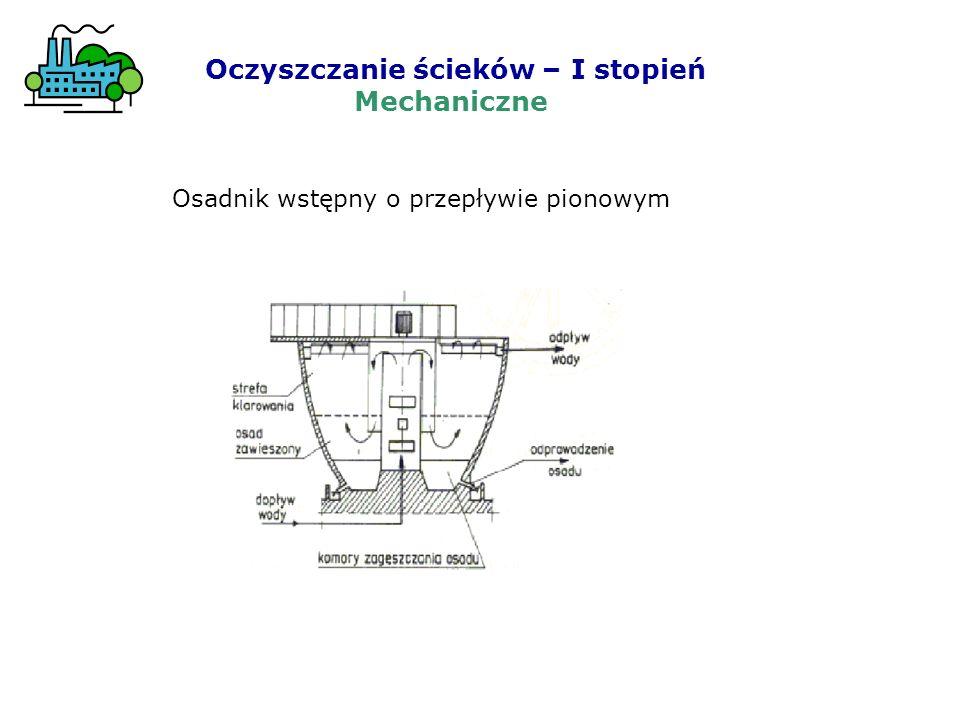 3. Odtłuszczanie ścieków Oczyszczanie ścieków I stopień Mechaniczne