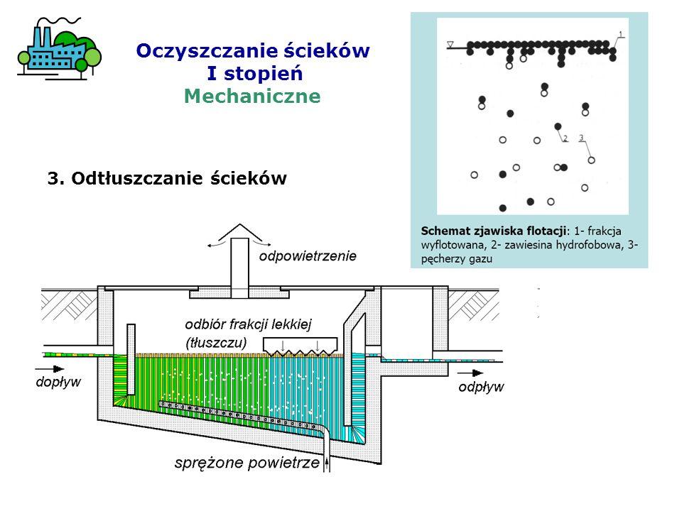 Metody chemiczne oczyszczania ścieków 4.