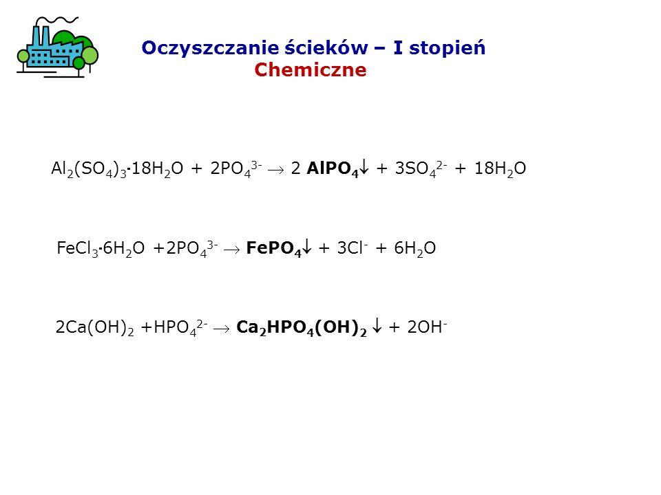 Al 2 (SO 4 ) 318H 2 O + 2PO 4 3- 2 AlPO 4 + 3SO 4 2- + 18H 2 O FeCl 36H 2 O +2PO 4 3- FePO 4 + 3Cl - + 6H 2 O 2Ca(OH) 2 +HPO 4 2- Ca 2 HPO 4 (OH) 2 +