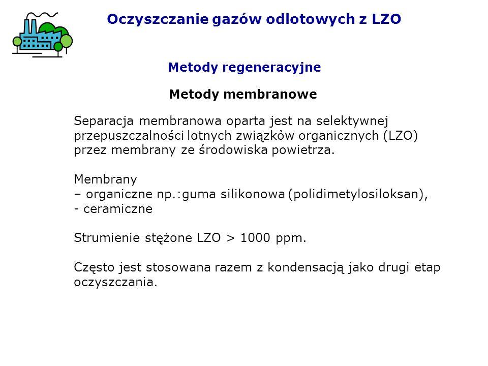 Separacja membranowa oparta jest na selektywnej przepuszczalności lotnych związkw organicznych (LZO) przez membrany ze środowiska powietrza.