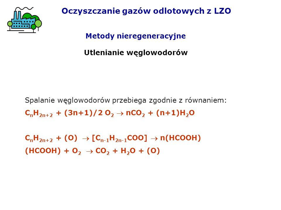 Oczyszczanie gazów odlotowych z LZO Metody nieregeneracyjne Utlenianie węglowodorów Spalanie węglowodorów przebiega zgodnie z równaniem: C n H 2n+2 + (3n+1)/2 O 2 nCO 2 + (n+1)H 2 O C n H 2n+2 + (O) [C n-1 H 2n-1 COO] n(HCOOH) (HCOOH) + O 2 CO 2 + H 2 O + (O)