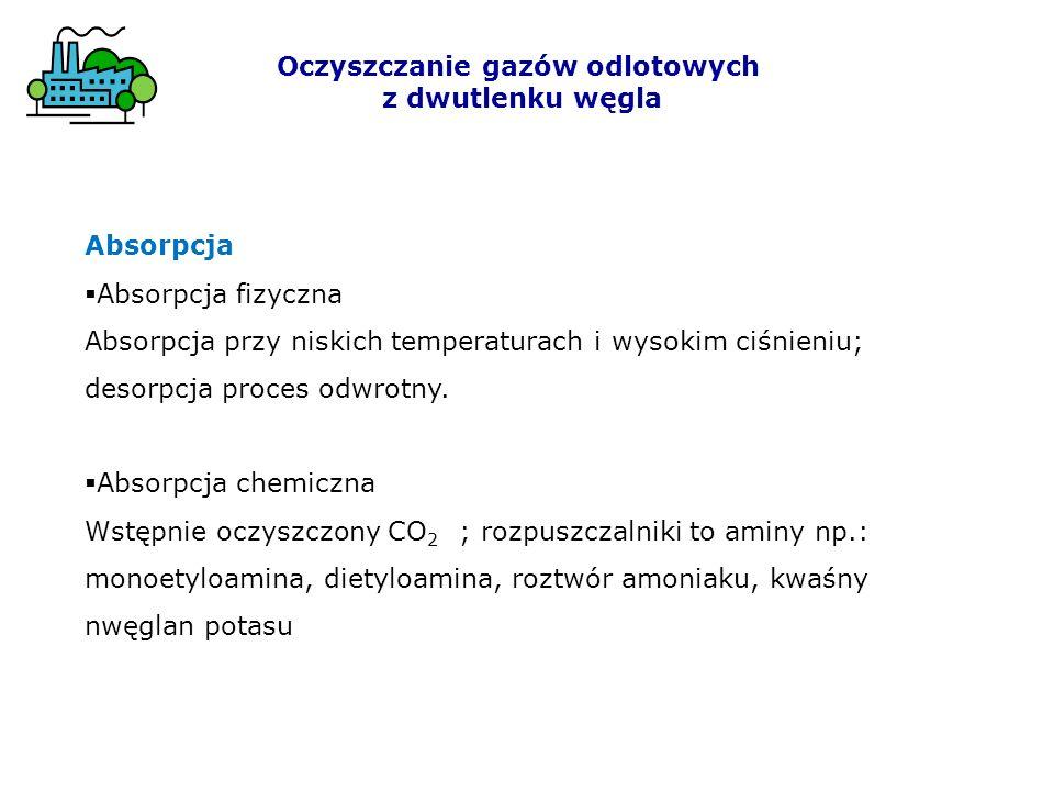 Oczyszczanie gazów odlotowych z dwutlenku węgla Absorpcja Absorpcja fizyczna Absorpcja przy niskich temperaturach i wysokim ciśnieniu; desorpcja proce