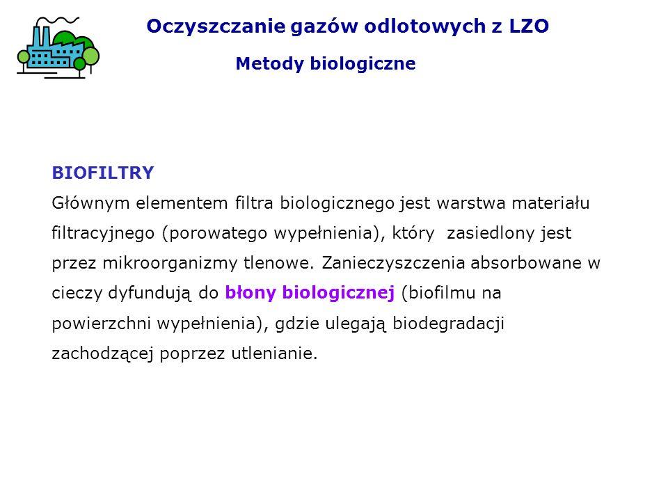 BIOFILTRY Głównym elementem filtra biologicznego jest warstwa materiału filtracyjnego (porowatego wypełnienia), który zasiedlony jest przez mikroorganizmy tlenowe.