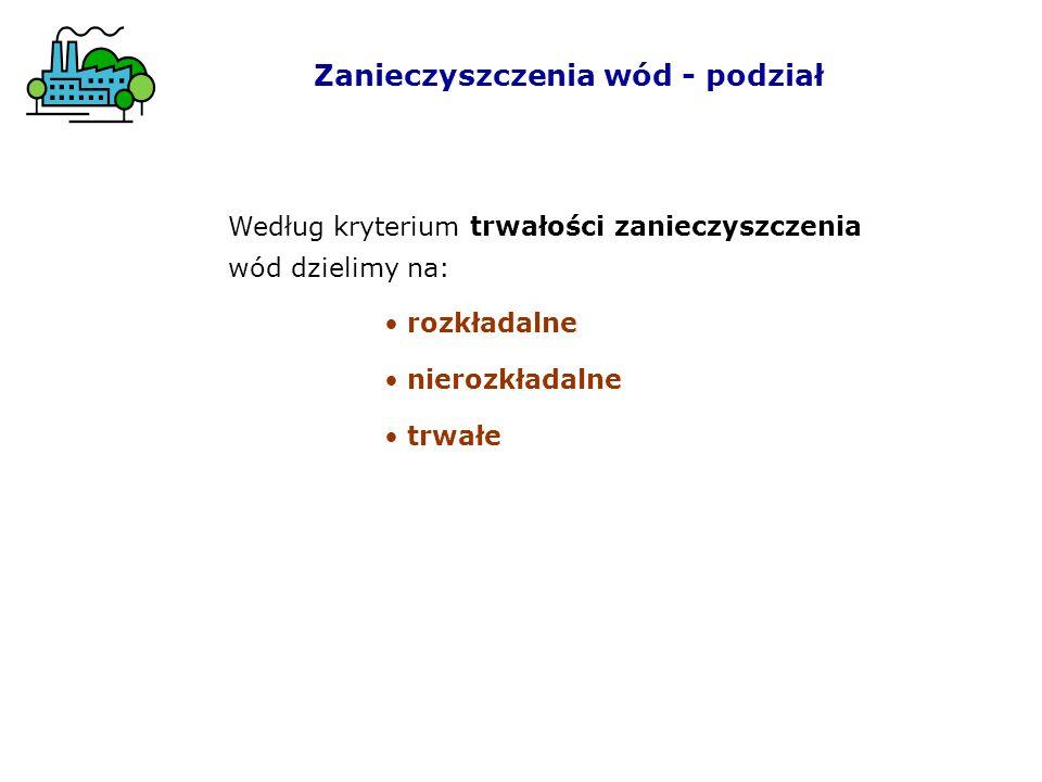 4.Denitryfikacja - usuwanie azotanów ze ścieków za pomocą mikroorganizmów.