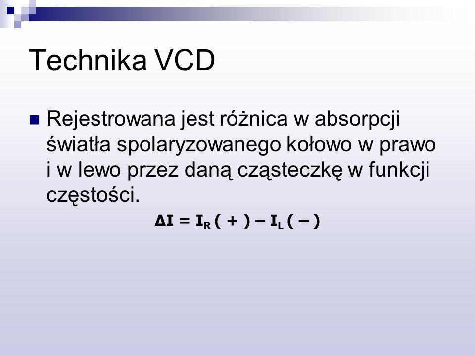 Technika VCD Rejestrowana jest różnica w absorpcji światła spolaryzowanego kołowo w prawo i w lewo przez daną cząsteczkę w funkcji częstości.
