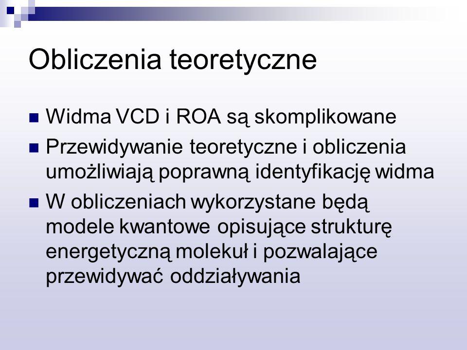 Obliczenia teoretyczne Widma VCD i ROA są skomplikowane Przewidywanie teoretyczne i obliczenia umożliwiają poprawną identyfikację widma W obliczeniach