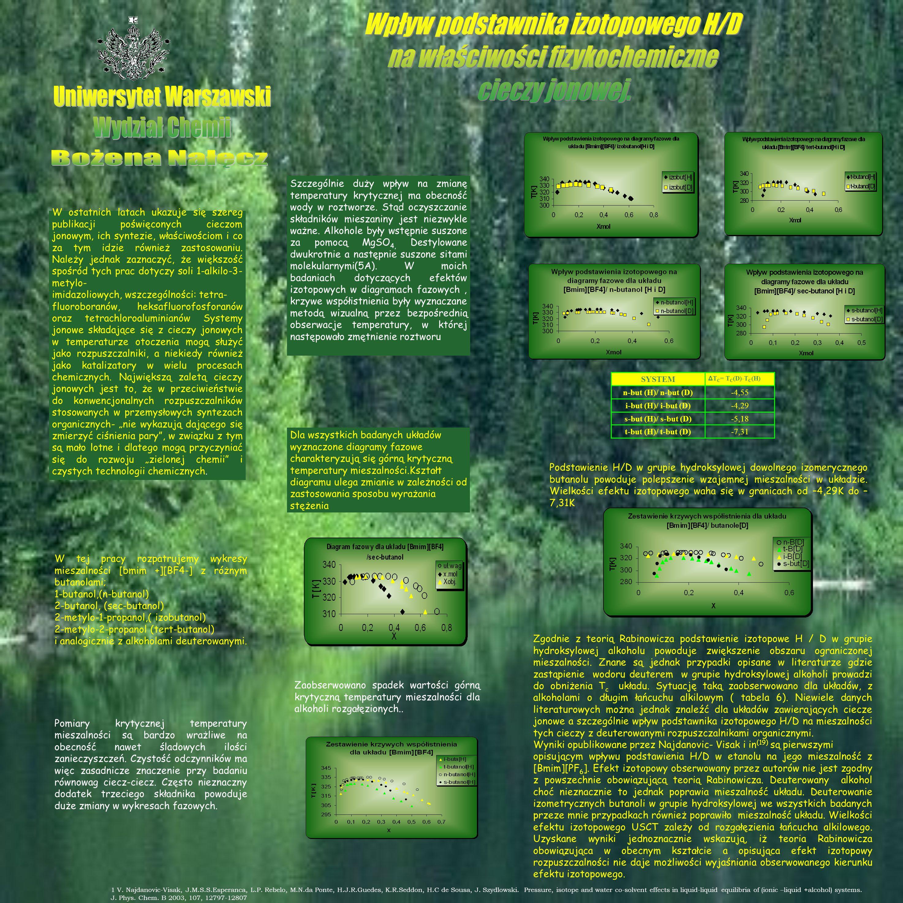 W ostatnich latach ukazuje się szereg publikacji poświęconych cieczom jonowym, ich syntezie, właściwościom i co za tym idzie również zastosowaniu.