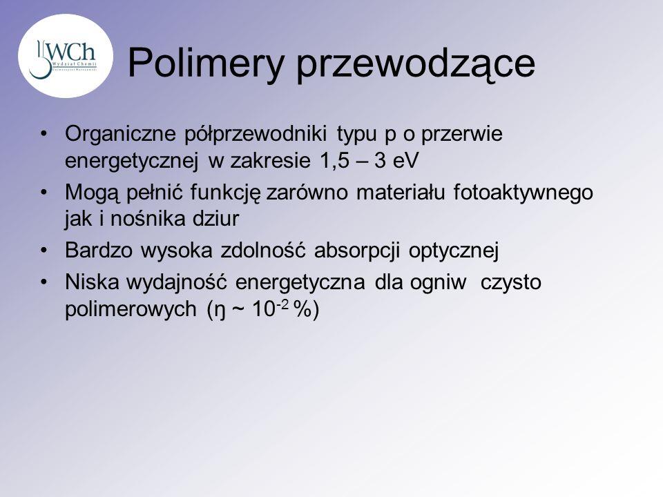 Polimery przewodzące Organiczne półprzewodniki typu p o przerwie energetycznej w zakresie 1,5 – 3 eV Mogą pełnić funkcję zarówno materiału fotoaktywne