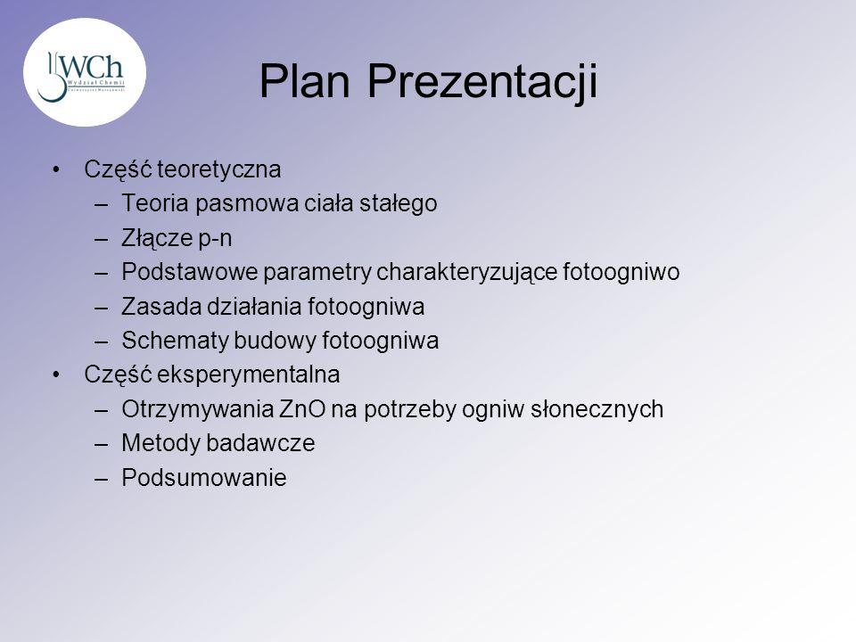 Plan Prezentacji Część teoretyczna –Teoria pasmowa ciała stałego –Złącze p-n –Podstawowe parametry charakteryzujące fotoogniwo –Zasada działania fotoo