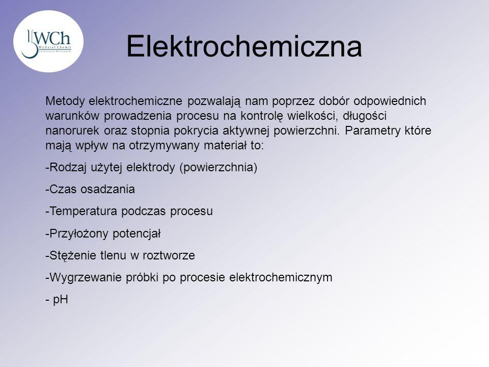 Elektrochemiczna Metody elektrochemiczne pozwalają nam poprzez dobór odpowiednich warunków prowadzenia procesu na kontrolę wielkości, długości nanorur