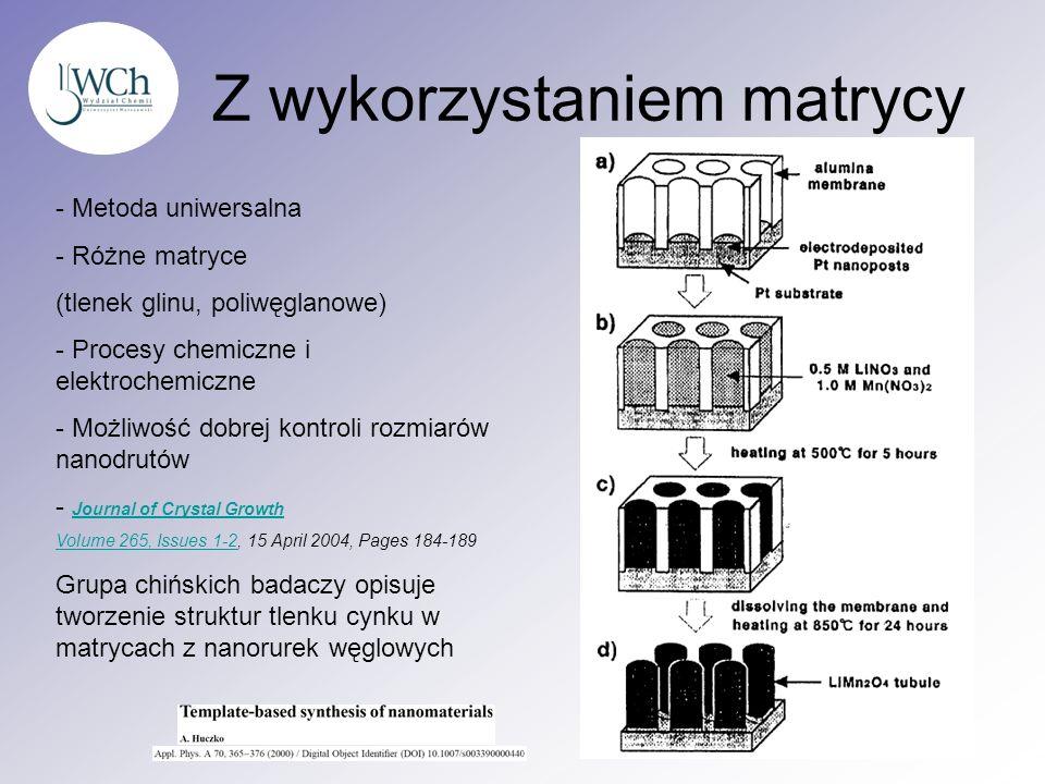 Z wykorzystaniem matrycy - Metoda uniwersalna - Różne matryce (tlenek glinu, poliwęglanowe) - Procesy chemiczne i elektrochemiczne - Możliwość dobrej
