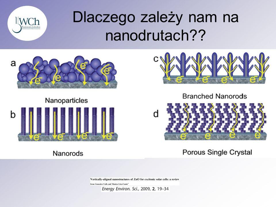 Dlaczego zależy nam na nanodrutach??