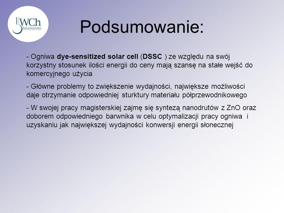 Podsumowanie: - Ogniwa dye-sensitized solar cell (DSSC ) ze względu na swój korzystny stosunek ilości energii do ceny mają szansę na stałe wejść do ko