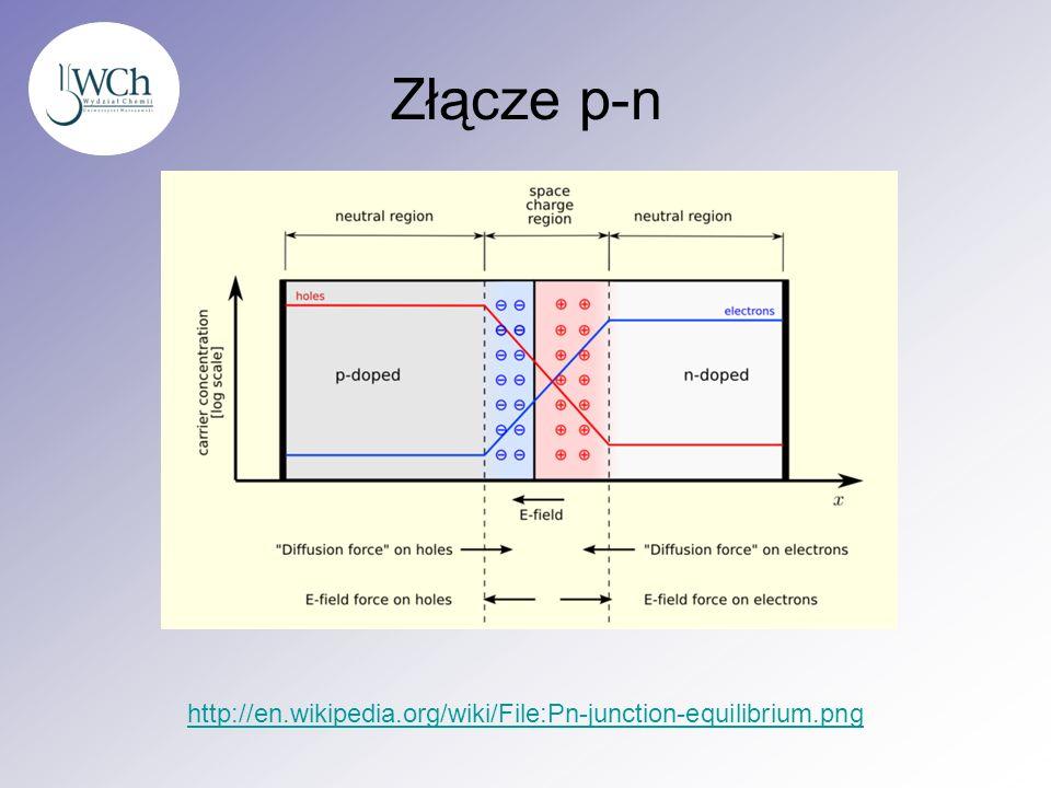 Polimery przewodzące Organiczne półprzewodniki typu p o przerwie energetycznej w zakresie 1,5 – 3 eV Mogą pełnić funkcję zarówno materiału fotoaktywnego jak i nośnika dziur Bardzo wysoka zdolność absorpcji optycznej Niska wydajność energetyczna dla ogniw czysto polimerowych (ŋ ~ 10 -2 %)