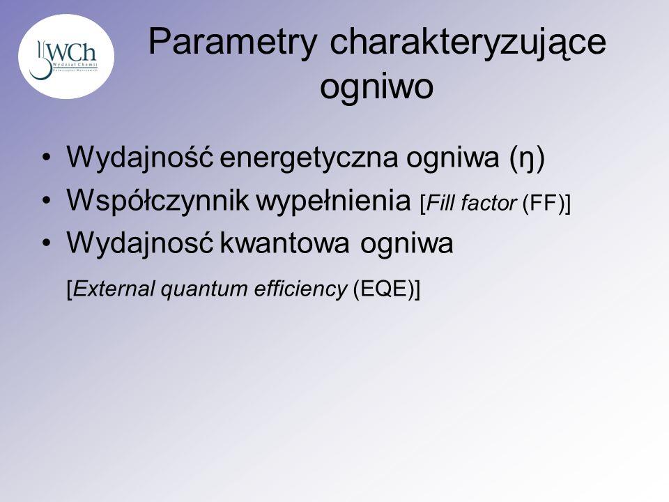 Parametry charakteryzujące ogniwo Wydajność energetyczna ogniwa (ŋ) Współczynnik wypełnienia [Fill factor (FF)] Wydajnosć kwantowa ogniwa [External qu