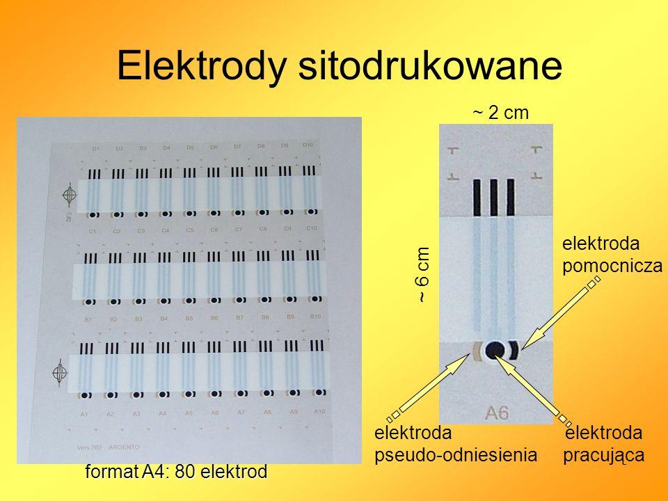 Elektrody sitodrukowane format A4: 80 elektrod elektroda pseudo-odniesienia elektroda pracująca elektroda pomocnicza ~ 6 cm ~ 2 cm
