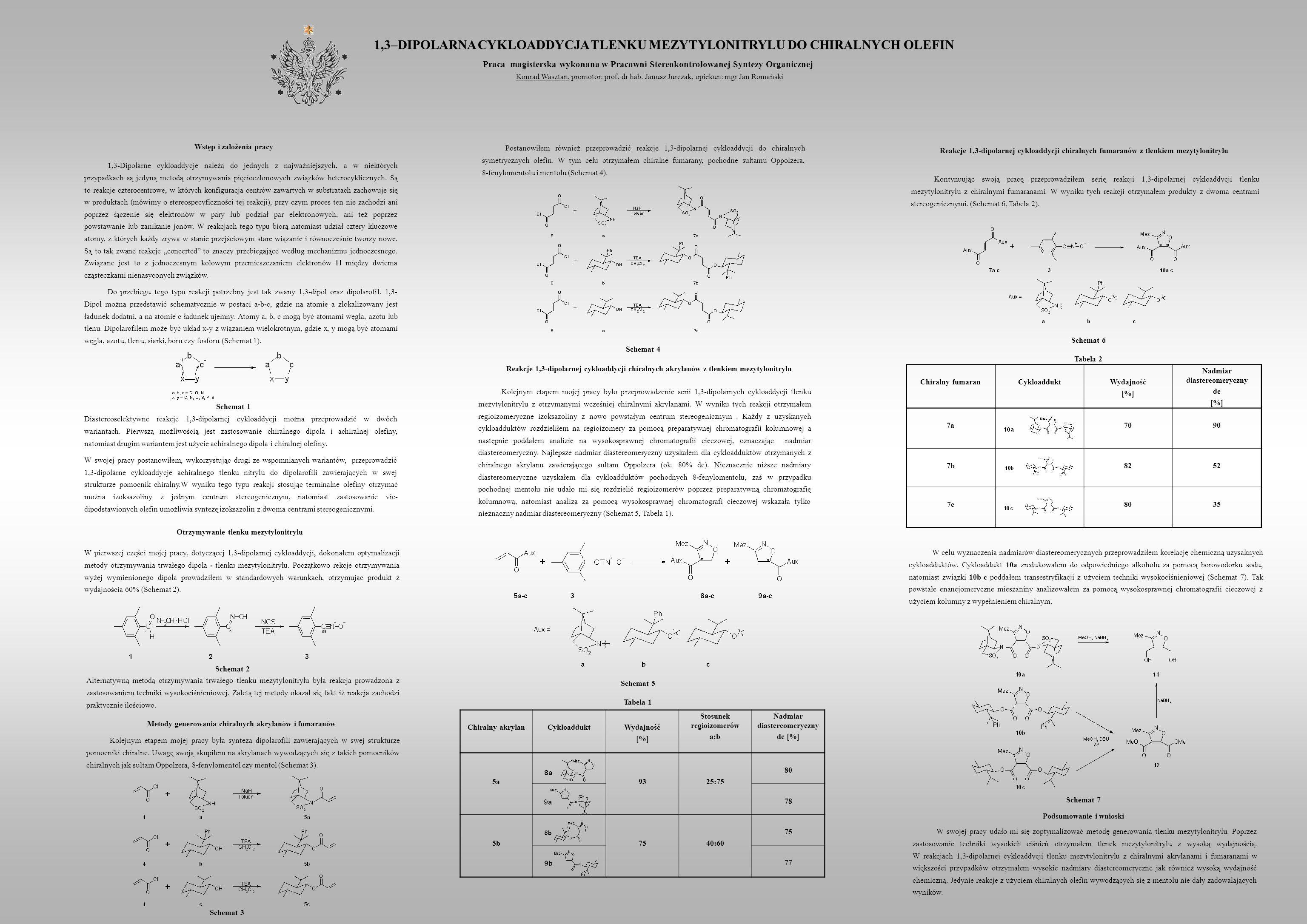 1,3–DIPOLARNA CYKLOADDYCJA TLENKU MEZYTYLONITRYLU DO CHIRALNYCH OLEFIN Praca magisterska wykonana w Pracowni Stereokontrolowanej Syntezy Organicznej K