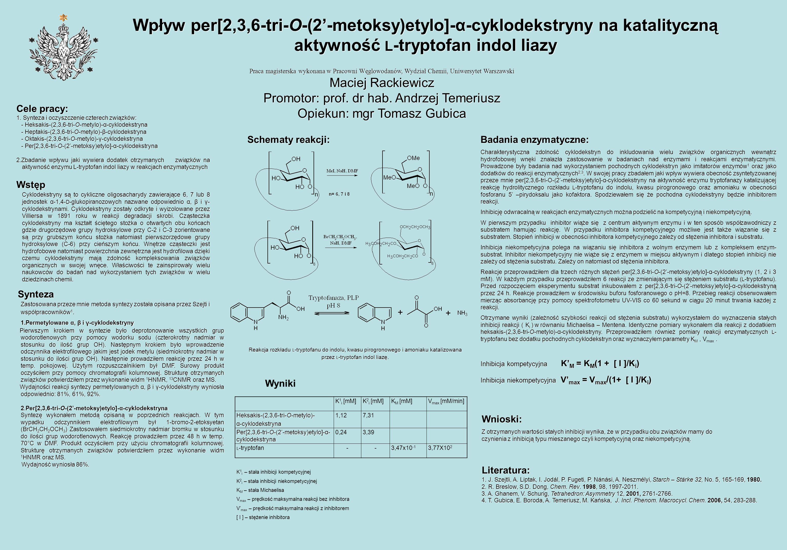 Wpływ per[2,3,6-tri-O-(2-metoksy)etylo]-α-cyklodekstryny na katalityczną aktywność L -tryptofan indol liazy Praca magisterska wykonana w Pracowni Węgl