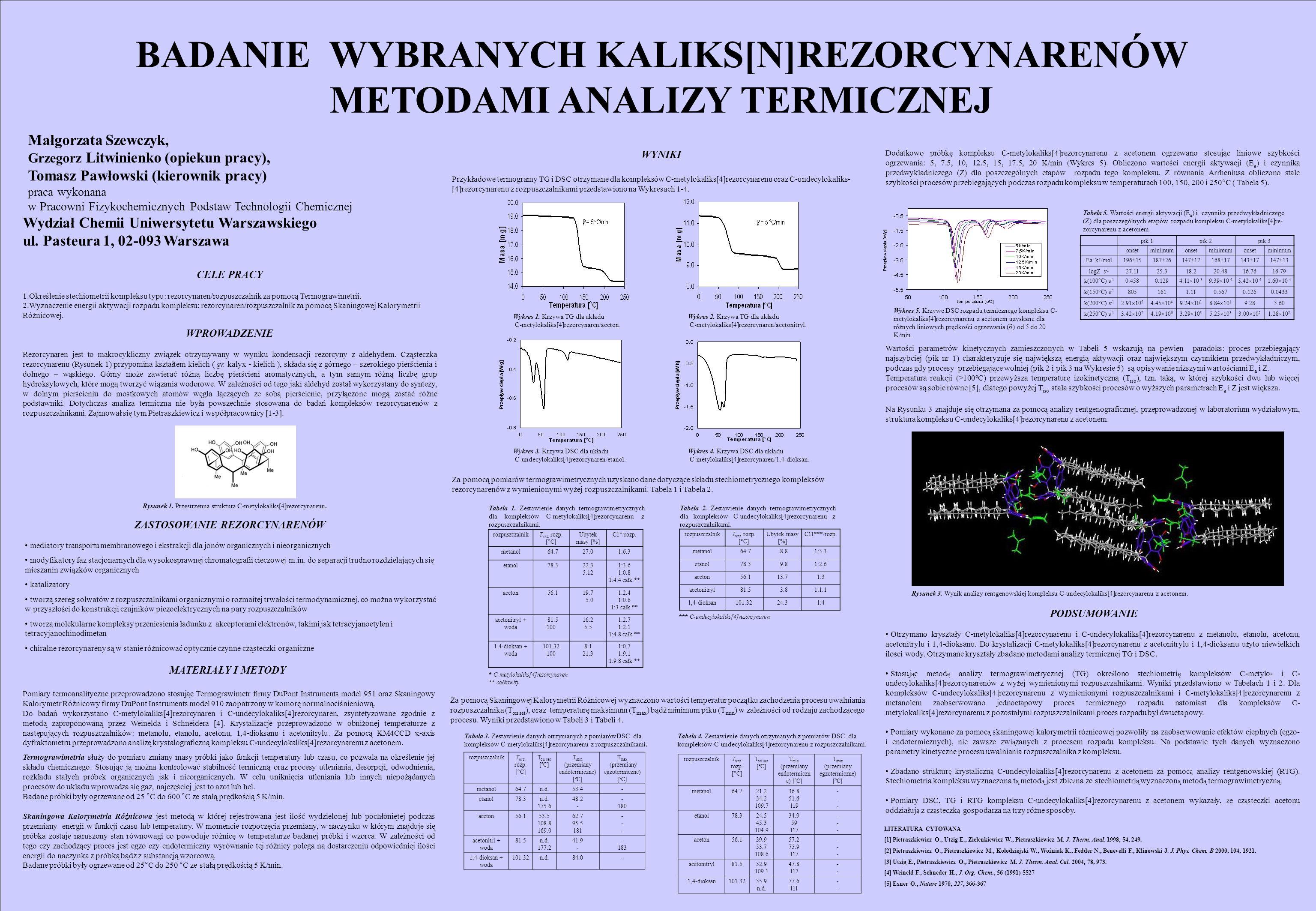 Małgorzata Szewczyk, Grzegorz Litwinienko (opiekun pracy), Tomasz Pawłowski (kierownik pracy) praca wykonana w Pracowni Fizykochemicznych Podstaw Tech