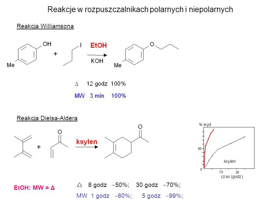 Zmiany temperatury i ciśnienia Rozpuszczalniki DMFTHF CHCl 3 PhNO 2 HMPA NMP MeOH CH 2 Cl 3 0 120 300 600 s0 30 90 150 180 s