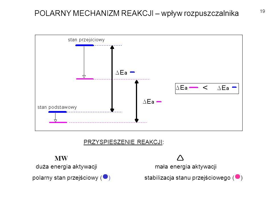 Reakcje jednocząsteczkowe jonizacja (jednocząsteczkowa substytucja lub eliminacja) wewnątrz cząsteczkowa addycja, cyklizacja dipolarny stan przejściowy dipolarny stan przejściowy Przykład: Tworzenie pierścienia pirazolowego MW 97% 1.5 min 30% 10 min