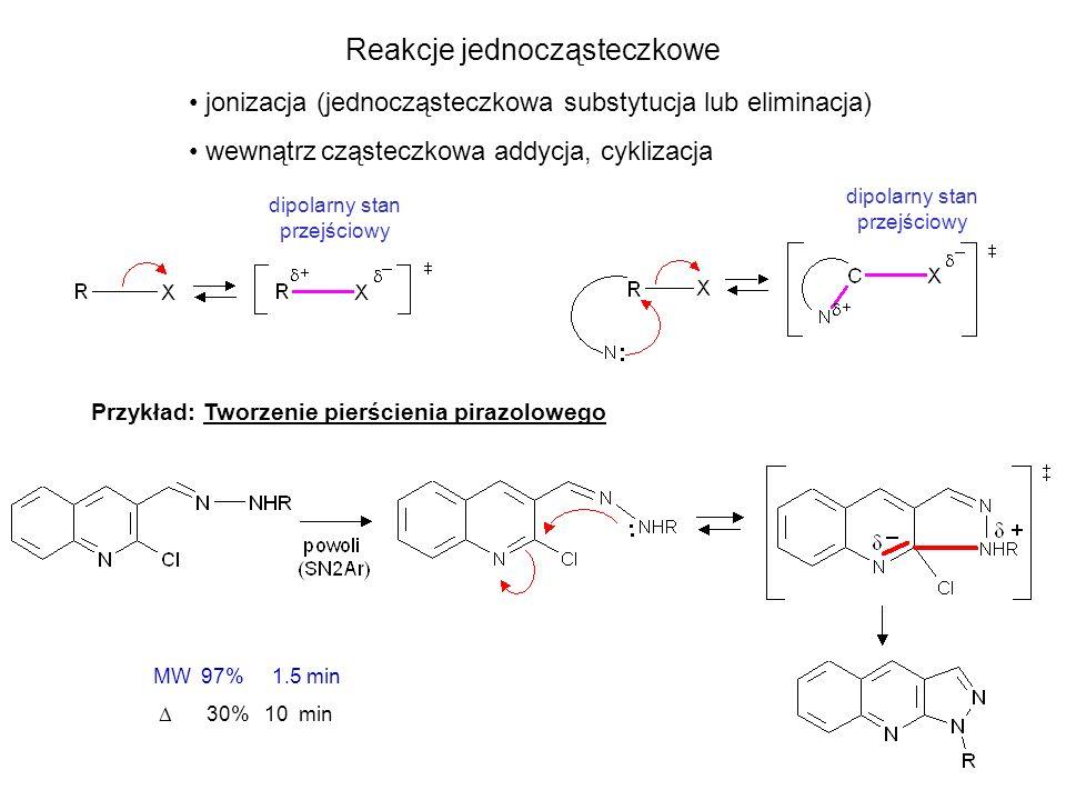 Reakcje dwucząsteczkowe między obojętnymi reagentami prowadzące do naładowanych (jonowych ) produktów pośrednich silne efekty mikrofalowe stan podstawowy dipolarny stan przejściowy jonowe produkty pośrednie 21