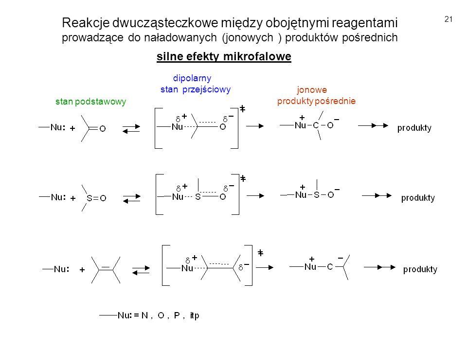 Synteza amidów Synteza 2-oksazolin Reduktywna aminacja związków karbonylowych Przykłady reakcji addycji do podwójnego wiązania MW: 10 - 30 min; 80-100% 150 o C : 2 - 6 godz; 10 –70% MW: 200 o C 2 - 10 min; 80-95% : t >200 o C 2 - 10 godz; 2–60% MW: 200 o C ~30 min; 80-99%; : t > 200 o C 20 godz; 10mmHg; ~25 %