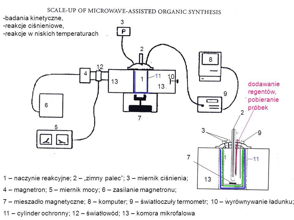 Nie wolno prowadzić badań przy użyciu uszkodzonego reaktora.