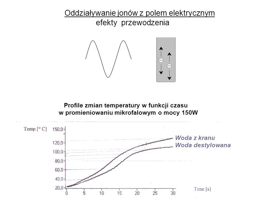 Równania fizchem Szybkość reakcji A + B A-B = k [ A ] [ B ] Równanie Arrheniusa k – stała szybkości reakcji A– współczynnik częstości zderzeń aktywnych E A – energia aktywacji T – temperatura Temperatura reakcji = 150 o C; E A = 50 kcal/mol; = k [ B ] 10 razy szybciej T oblicz.