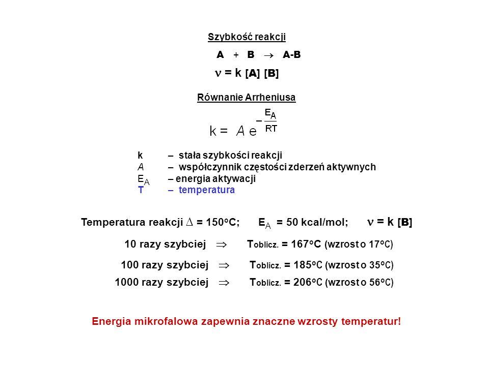 Reakcje konkurencyjne (równoległe, jednoczesne) KONTROLA KINETYCZNA: Powstają produkty reakcji szybszej (łagodniejsze warunki) KONTROLA TERMODYNAMICZNA: Powstają produkty reakcji wymagające większej energii (ostrzejsze warunki)