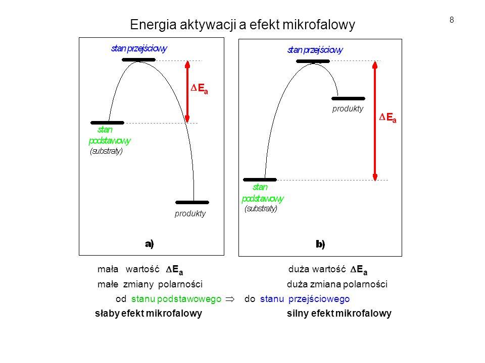 ROZPUSZCZALNIKI POLARNOŚĆ Przenikalność względna ( ) – mierzy zdolność magazynowania ładunków elektrycznych; (Stała dielektryczna s = w stałym polu elektrycznym); Moment dipolowy ( = q r [D]) – zależy od ładunku (q) i odległości (r) między centrami ładunku w cząsteczce; Tangens delta (tangens kąta stratności) (tg = /) – jest miarą wydajności przetwarzania energii mikrofalowej w energię termiczną; Stratność dielektryczna (współczynnik stratności) ( ) – mierzy ilość energii mikrofalowej, która jest tracona (zamieniana) w ciepło.