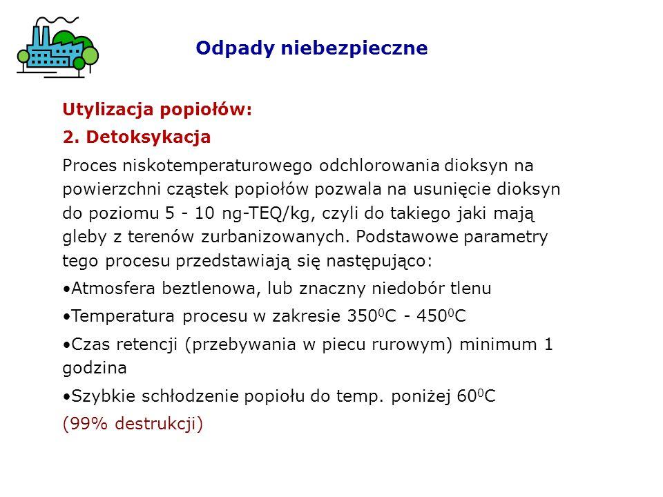 Odpady niebezpieczne Utylizacja popiołów: 2. Detoksykacja Proces niskotemperaturowego odchlorowania dioksyn na powierzchni cząstek popiołów pozwala na