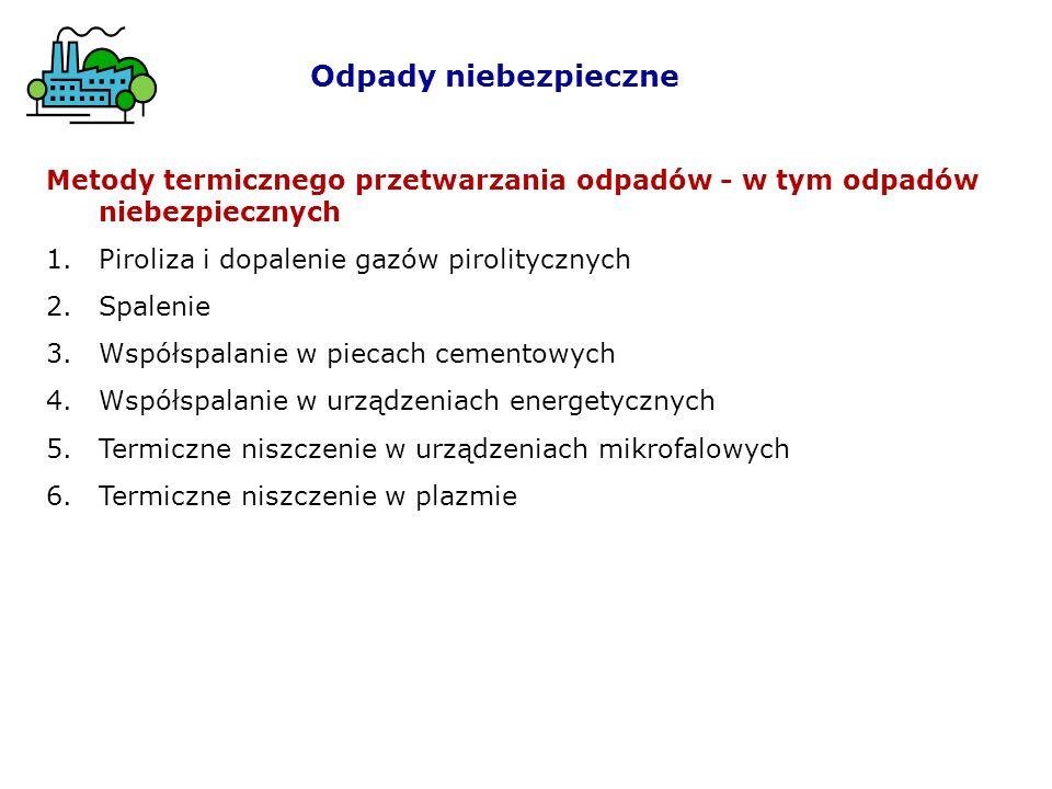 Metody termicznego przetwarzania odpadów - w tym odpadów niebezpiecznych 1.Piroliza i dopalenie gazów pirolitycznych 2.Spalenie 3.Współspalanie w piec