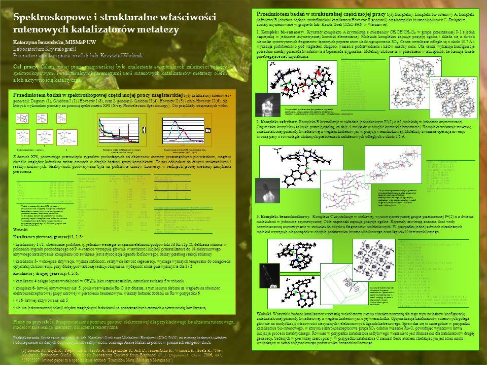 Spektroskopowe i strukturalne właściwości rutenowych katalizatorów metatezy Katarzyna Jarzembska, MISMaP UW Laboratorium Krystalografii Promotor i opi