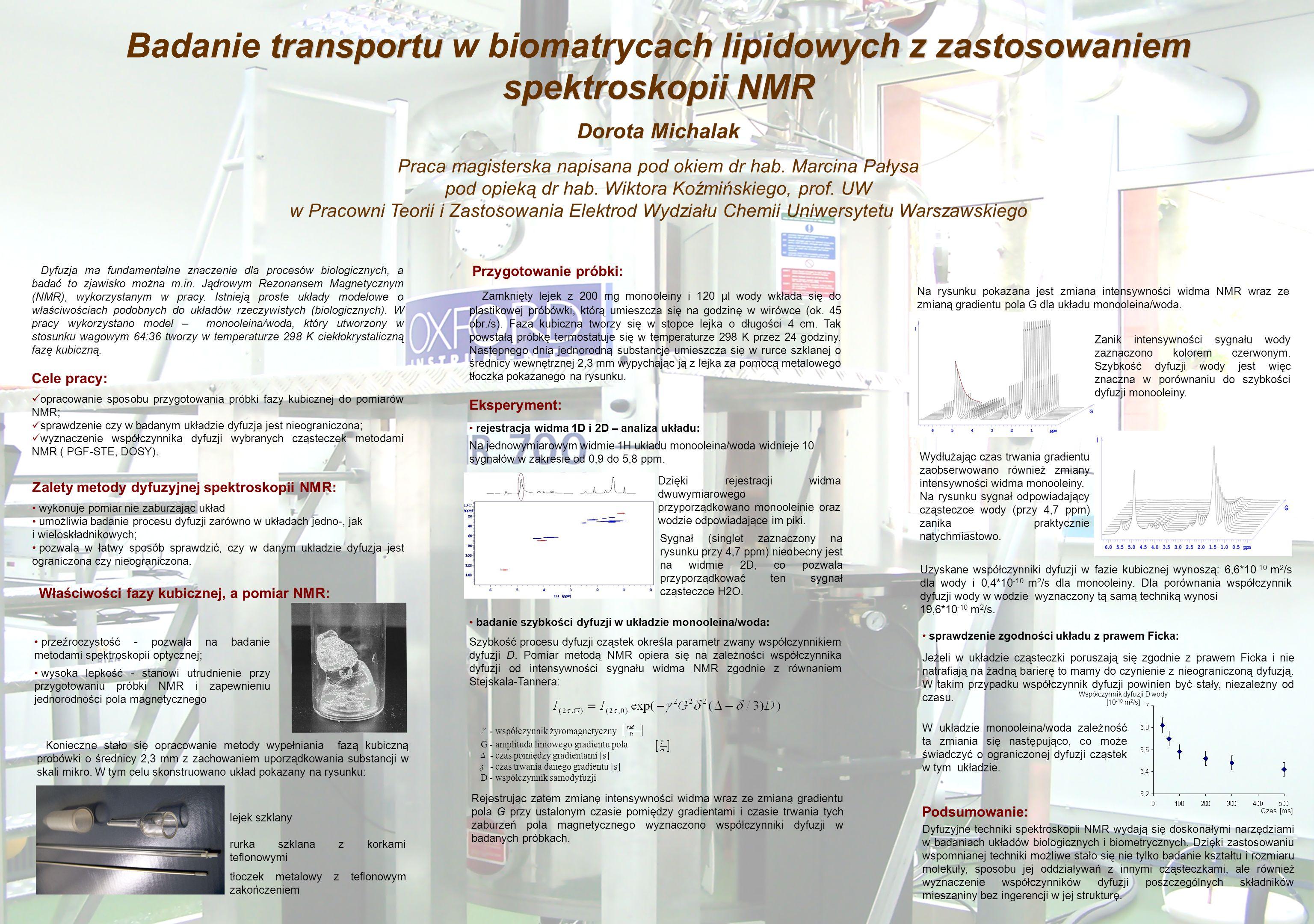 transportulipidowych z zastosowaniem spektroskopii NMR Badanie transportu w biomatrycach lipidowych z zastosowaniem spektroskopii NMR Dorota Michalak