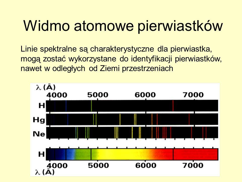 Widmo atomowe pierwiastków Linie spektralne są charakterystyczne dla pierwiastka, mogą zostać wykorzystane do identyfikacji pierwiastków, nawet w odległych od Ziemi przestrzeniach