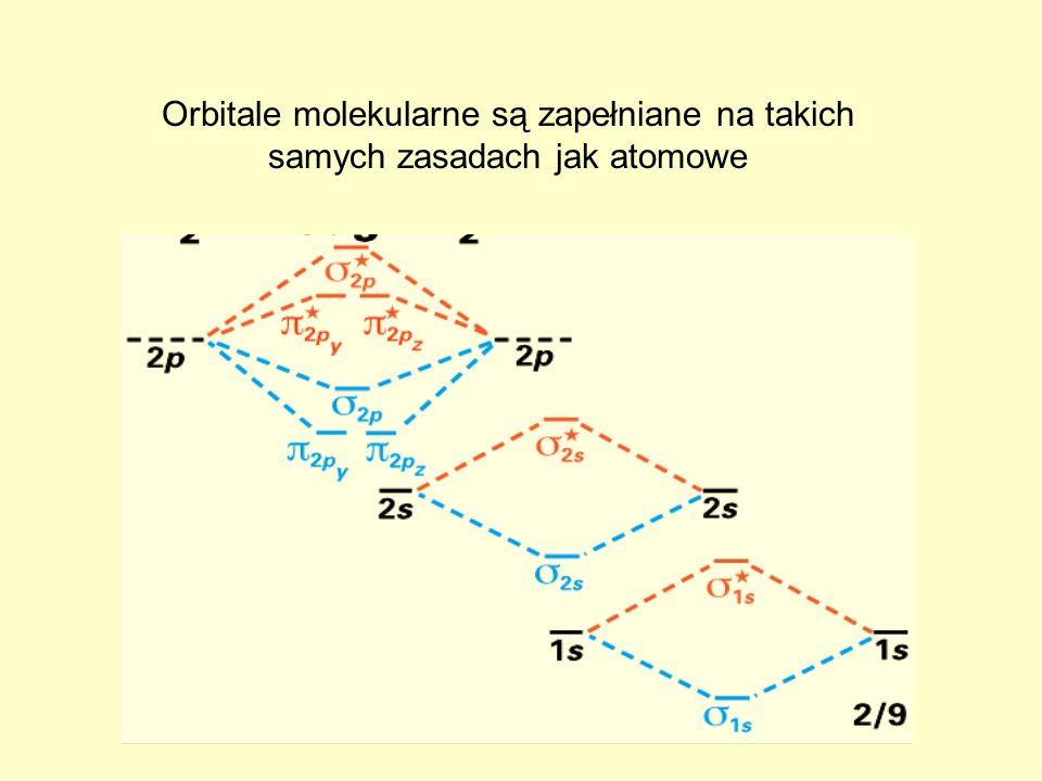 Orbitale molekularne są zapełniane na takich samych zasadach jak atomowe