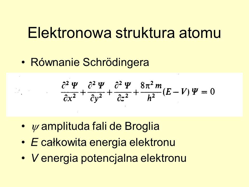 Elektronowa struktura atomu Równanie Schrödingera amplituda fali de Broglia E całkowita energia elektronu V energia potencjalna elektronu