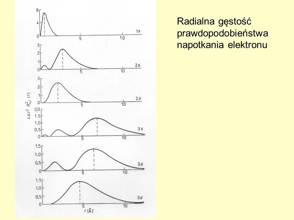 Radialna gęstość prawdopodobieństwa napotkania elektronu